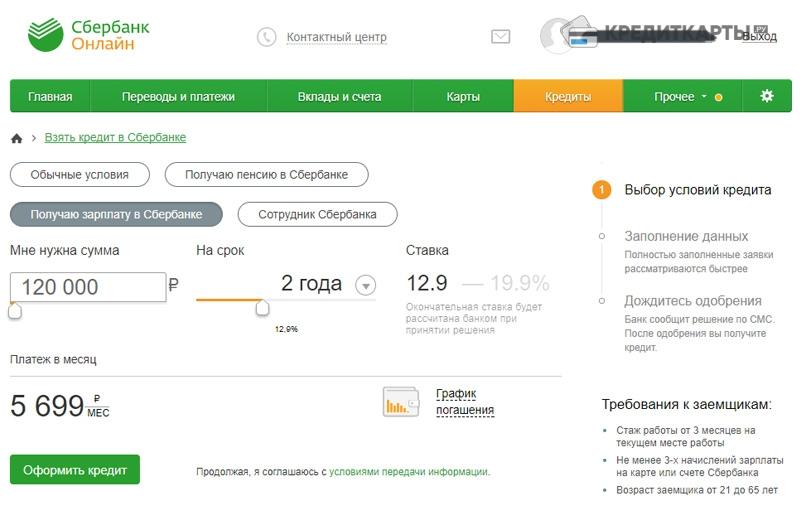 заявка в сбербанк онлайн потребительский кредит по зарплатной карте